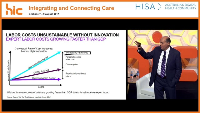 Digital disruption of healthcare Making care more productive and personalised Dr Kaveh Safavi