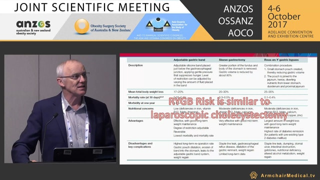 Bariatric-Metabolic Surgery What the GP needs to know prof John B Dixon