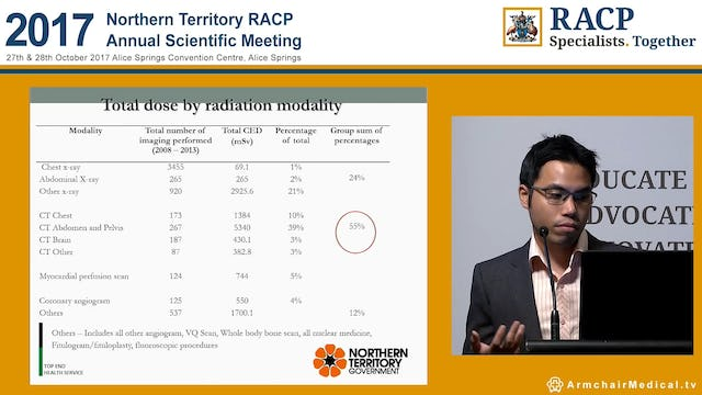 Cumulative radiation exposure amongst renal replacement therapy patients in the NT Dr Azlan Modhd Hashim