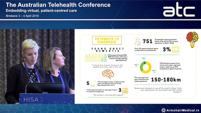 Telehealth in young-onset dementia Ea...