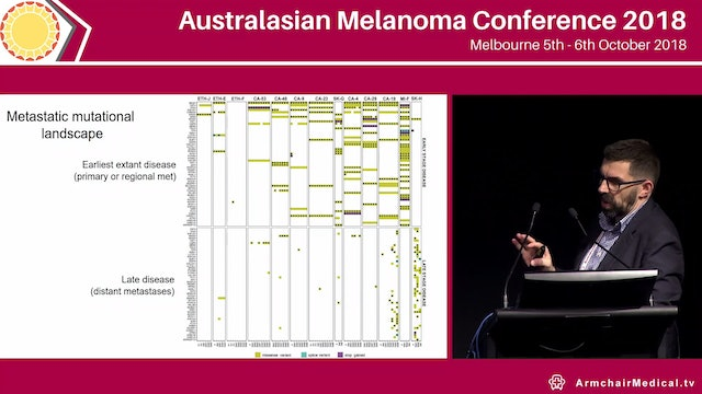 Patters of evolution found in lethal melanomas stratify patient survival Anthony Papenfuss