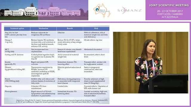 Severe hypertriglyceridaemia in pregnancy - Meg Henze