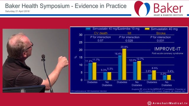 Recent advances in diabetes complications Prof Merlin Thomas