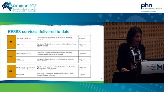 Eye and ear surgical support— achieving improved outcomes for Aboriginal and Torres Strait Islander people Karen Hale-Robertson