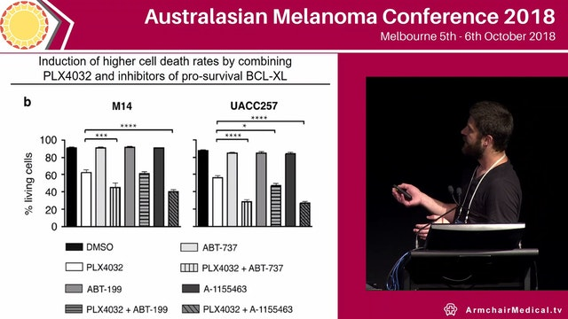 Targeting pro-survival BCL-2 proteins for the treatment of melanoma Marco Herold