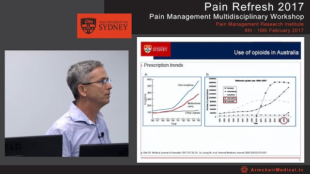 Opioids & chronic non-cancer pain Dr Paul Wrigley