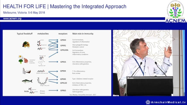 The active role of food components on intestinal receptors and immunity Professor Charles Mackay