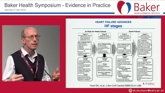 Recent advances in Heart Failure Incl...