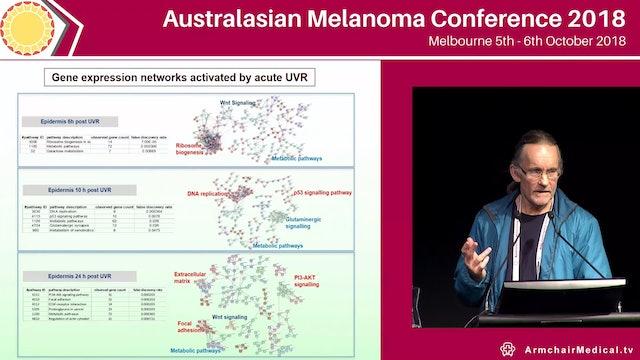 Mechanisms of UV radiation-induced melanoma formation Graeme Walker