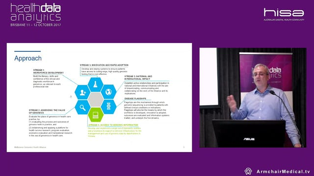 Melbourne Genomics Health Alliance Establishing data governance in clinical Genomics Ian Pham @CSIROnews Data Governance Lead, CSIRO