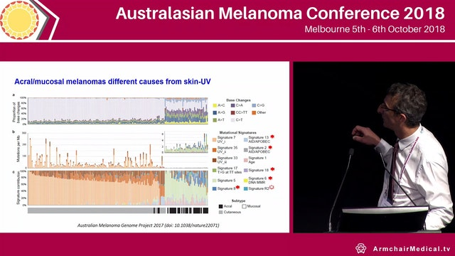 Insights from the Australian Melanoma Genome Project Graham Mann