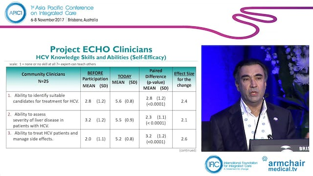 Project ECHO (Extension for Community Health Outcomes) Prof Sanjeev Arora
