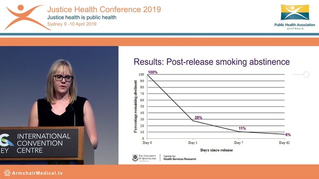 Preventing relapse to smoking among former smokers released from smoke free prisons Dr Cheneal Puljevic