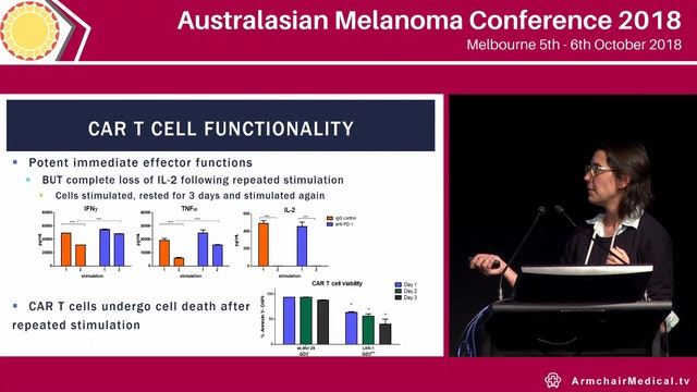 Lessons from CAR-T-cell therapy for GD2-positive melanomas Tessa Gargett