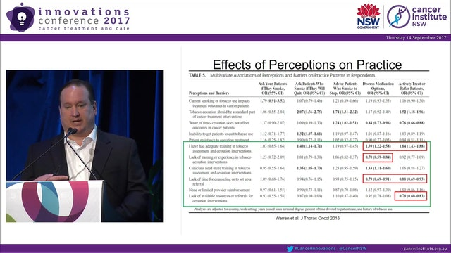 Keynote Address The impact of smoking...