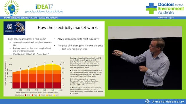 Are we having an energy crisis? Dr Roger Dargaville Melbourne Energy Institute