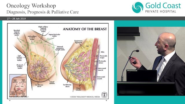 Breast Cancer in Primary care Dr Rafi...