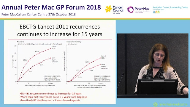 Endocrine therapy in breast cancer Dr Marisa Grossi