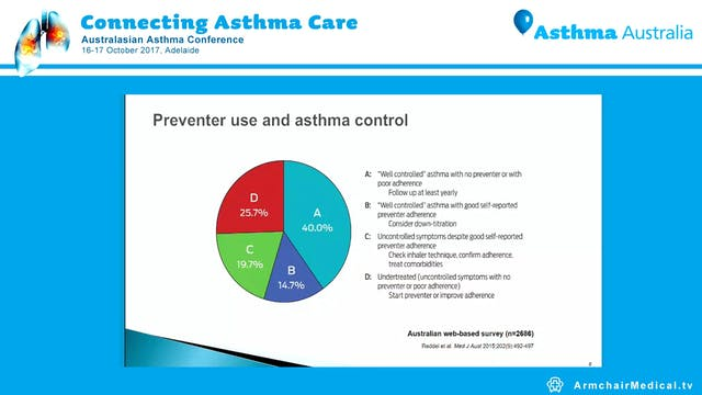 Understanding patient's asthma perceptions to improve medication adherence Dr Bronnie