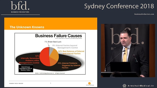 Business success Why do some businesses thrive while others struggle to survive Jamie Holroyd Stratosfear