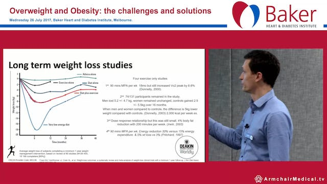 Exercise for obesity Fitness Function and fatness Dr Clint Miller