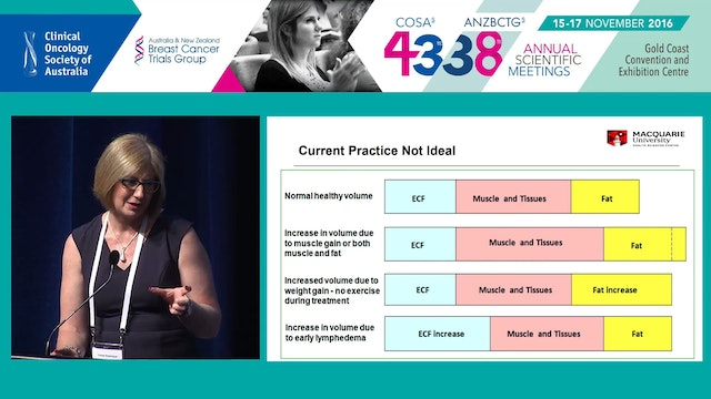 Monitoring for the Early Detection of Breast Cancer Related Lymphoedema A proactive approach to early detection, assessment and management Louise A Koelmeyer