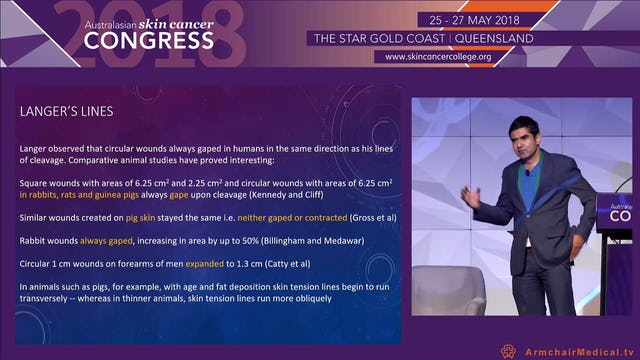 BEST lines for surgical excisions Untangling the web of skin tension lines Dr Sharad Paul