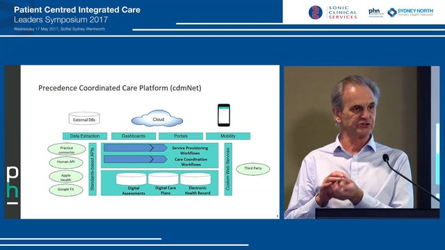 Precedence Connected Care and MediTracker Professor Michael Georgeff