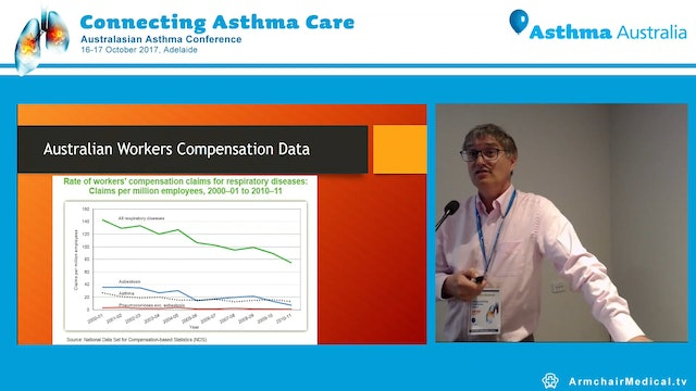 Does your workplace affect your asthma Dr Peter Jezukaitis