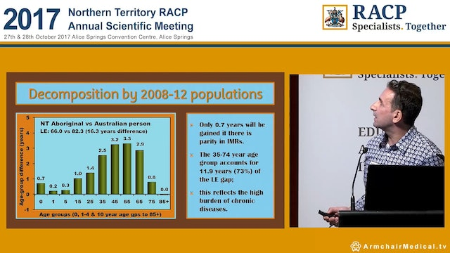 Progress in closing the gap in life expectancy at birth for NT Aboriginal people 1967 - 2012 Dr Nick Georges