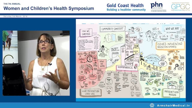 Public health for Community health and Wellbeing Helen Clifford