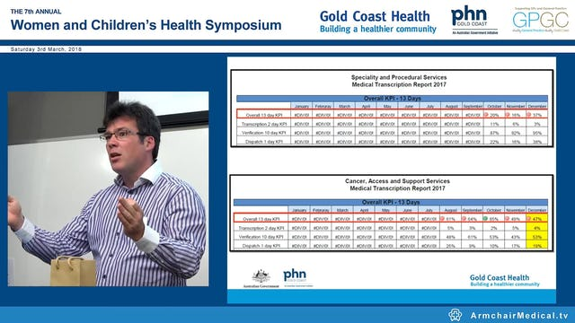How we are creating one world class health service in the Gold Coast Assoc Prof Carl de Wet