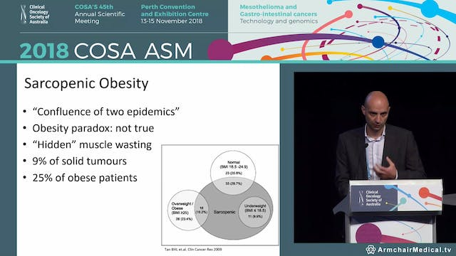 Sarcopenia significance in drug dosing – can it be embraced in the clinic - Chris Lomma
