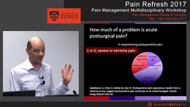 Acute Pain - Postsurgical focus Dr Gavin Pattullo