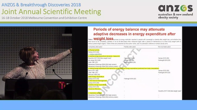 Alternating periods of energy restriction and energy balance - Amanda Sainsbury-Salis