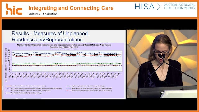 Unplanned returns to hospital care A linked data study Kathy Smith