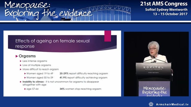 Optimising sexual function at midlife Dr Rosie King