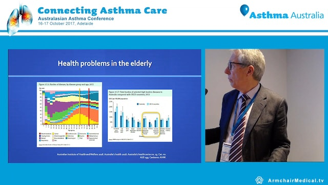 Asthma Working with the elderly Prof Peter Frith