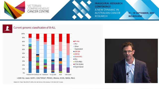 Why therapy for acute lymphoblastic leukemia fails - Charles Mullighan