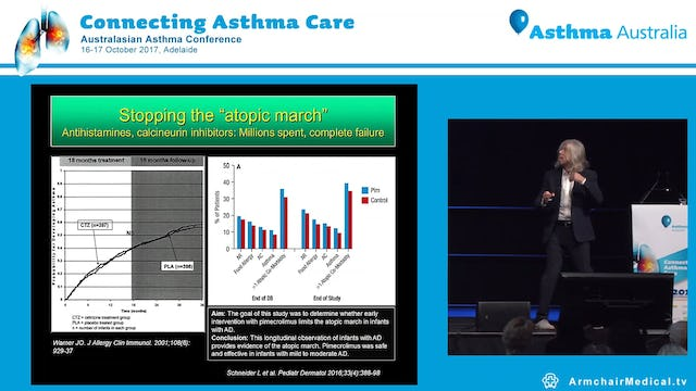 Primary & Secondary prevention of asthma Prof Adnan Custovic