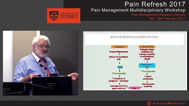 Non Steroidal anti-inflammatory drugs Dr Ross Macpherson