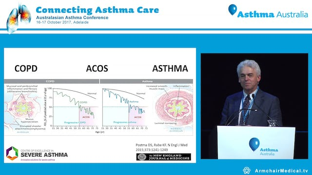 The Asthma COPD Overlap Prof Peter Gibson