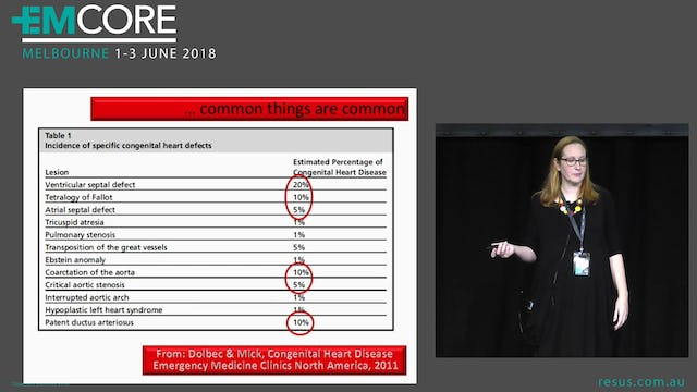 Paediatric heart conditions to know Dr Claire Wilkin