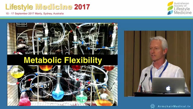Indirect calorimetry as a tool to help clients become metabolically flexible David Beard