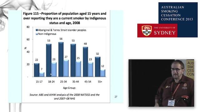 An overview of smoking in Aboriginal and Torres Strait Islander peoples Mr David Copley