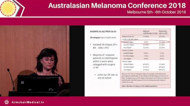 Is there any role for Radiotherapy for loco-regional recurrence Vanessa Estall