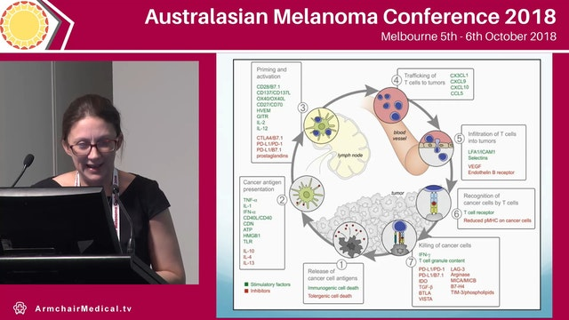 Your patient has metastatic disease. What are the options Rachel Roberts-Thomson