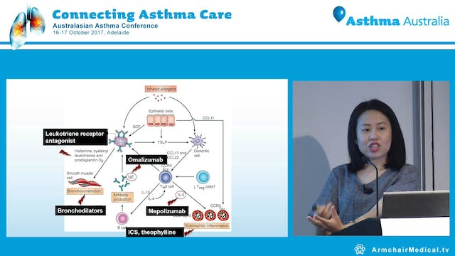 Getting to know your asthma medications Dr Khin Hnin