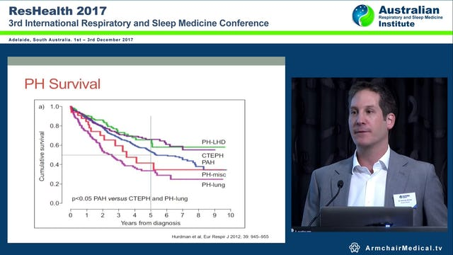 Pulmonary Hypertension Update 2017 Adj Assoc Prof Jeremy Wrobel