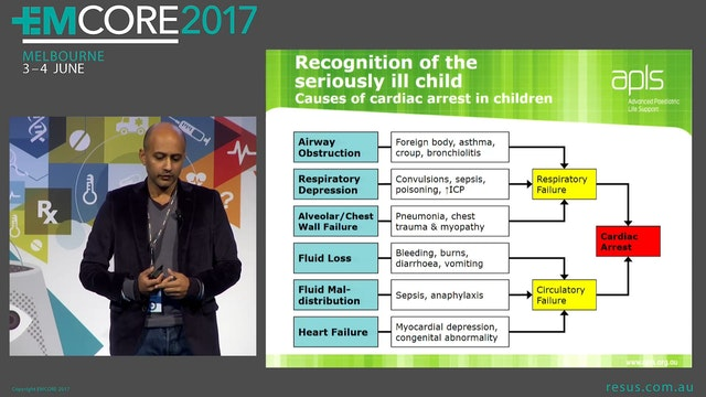Paediatric resuscitation Dr Arjun Rao...